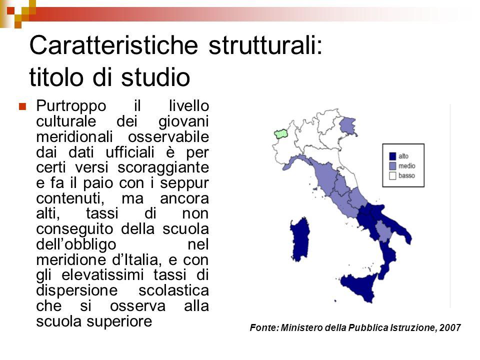 Caratteristiche strutturali: titolo di studio
