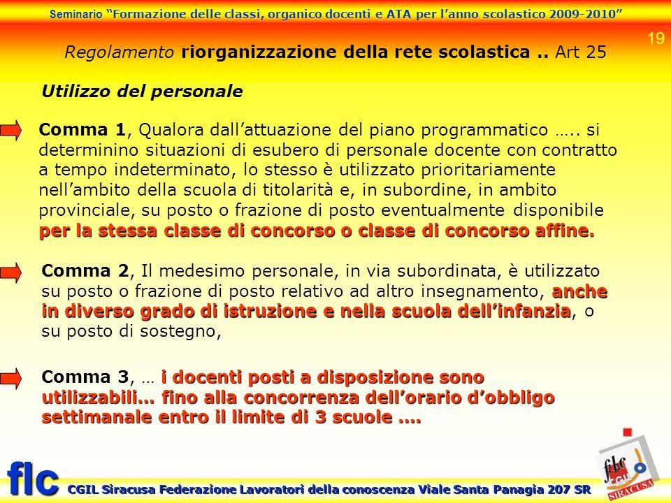 Regolamento riorganizzazione della rete scolastica .. Art 25