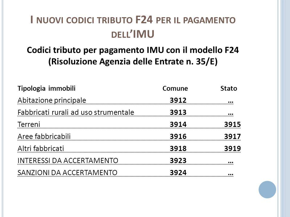I nuovi codici tributo F24 per il pagamento dell'IMU
