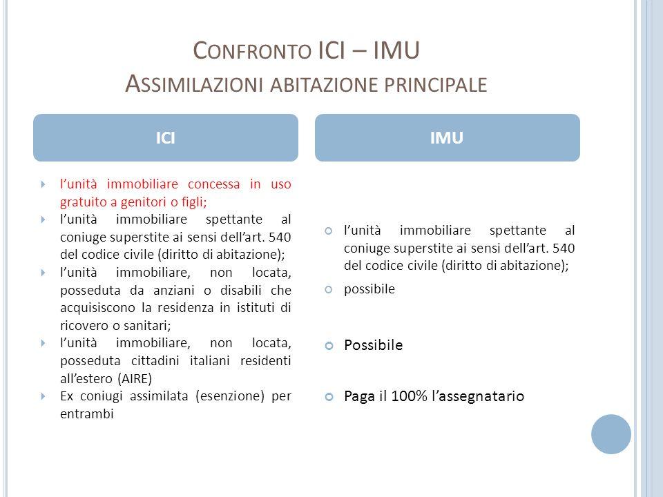 Confronto ICI – IMU Assimilazioni abitazione principale