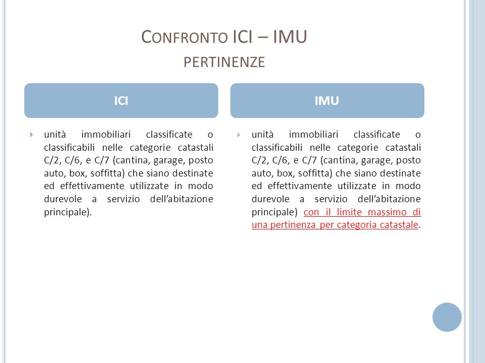 Confronto ICI – IMU pertinenze