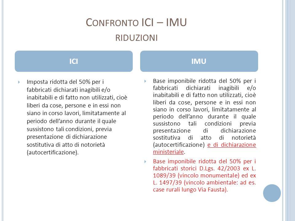 Confronto ICI – IMU riduzioni