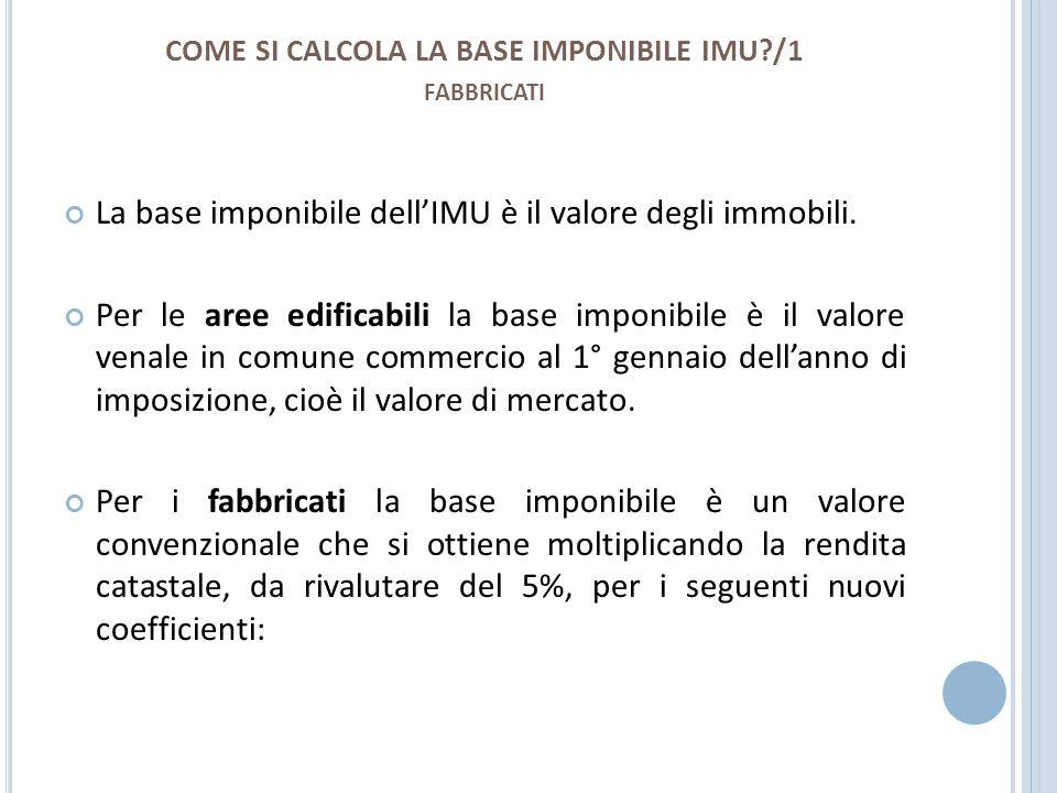 COME SI CALCOLA LA BASE IMPONIBILE IMU /1 fabbricati
