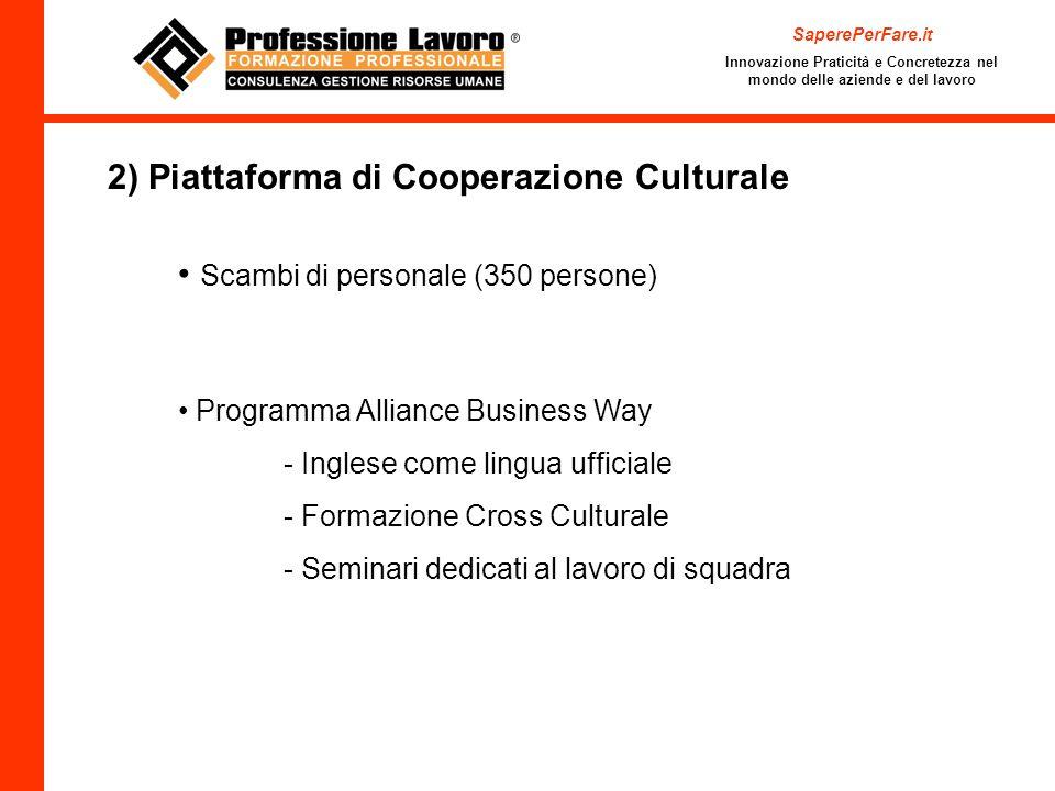 2) Piattaforma di Cooperazione Culturale