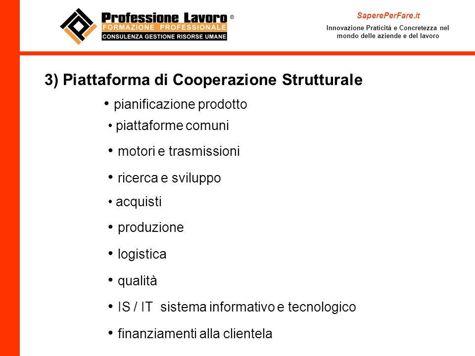3) Piattaforma di Cooperazione Strutturale