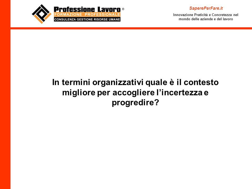 SaperePerFare.it Innovazione Praticità e Concretezza nel mondo delle aziende e del lavoro.