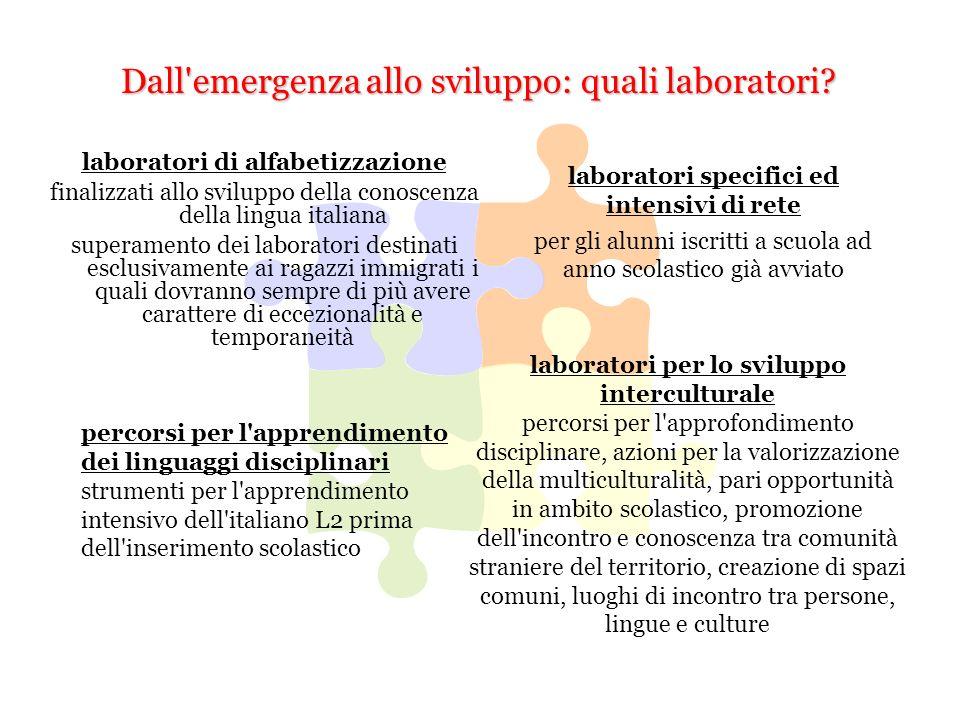 Dall emergenza allo sviluppo: quali laboratori