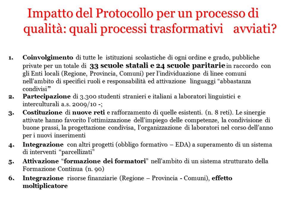 Impatto del Protocollo per un processo di qualità: quali processi trasformativi avviati
