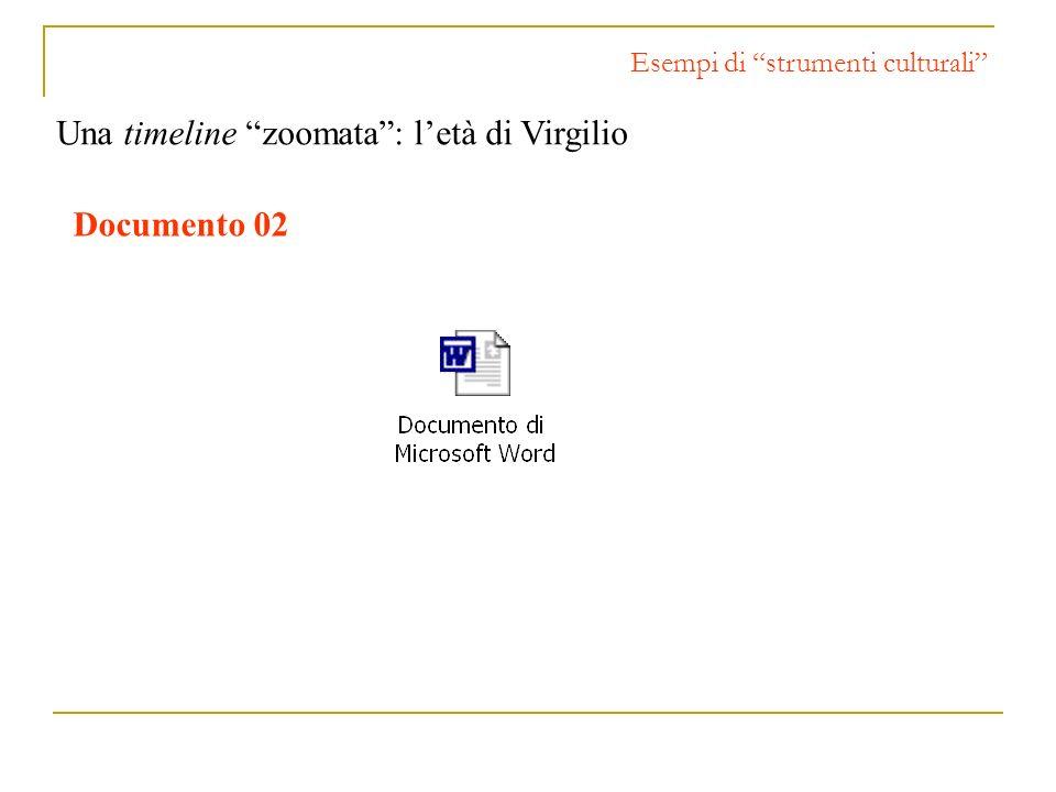 Una timeline zoomata : l'età di Virgilio