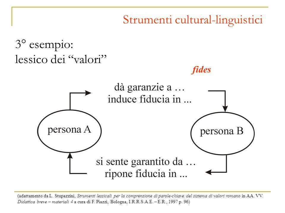 Strumenti cultural-linguistici