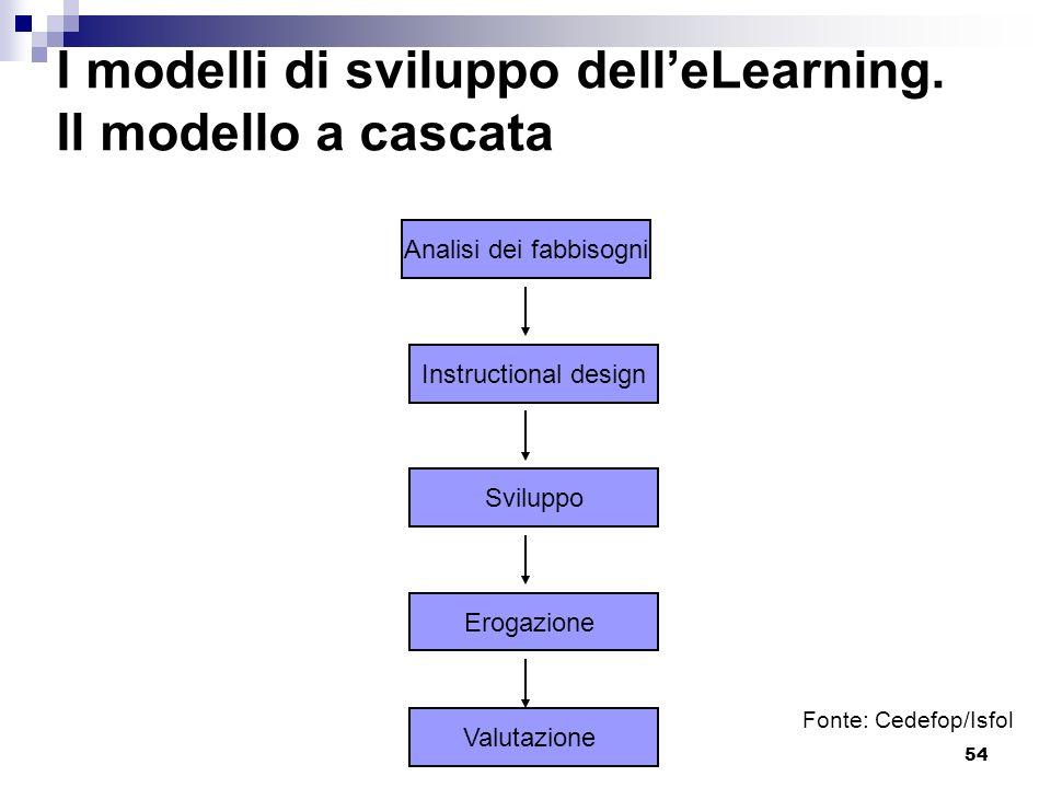 I modelli di sviluppo dell'eLearning. Il modello a cascata