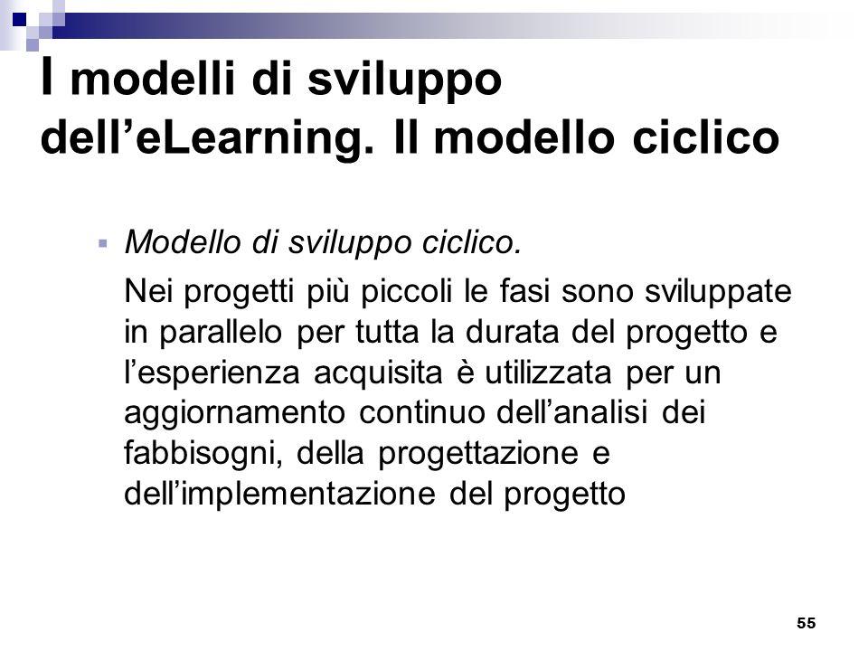 I modelli di sviluppo dell'eLearning. Il modello ciclico