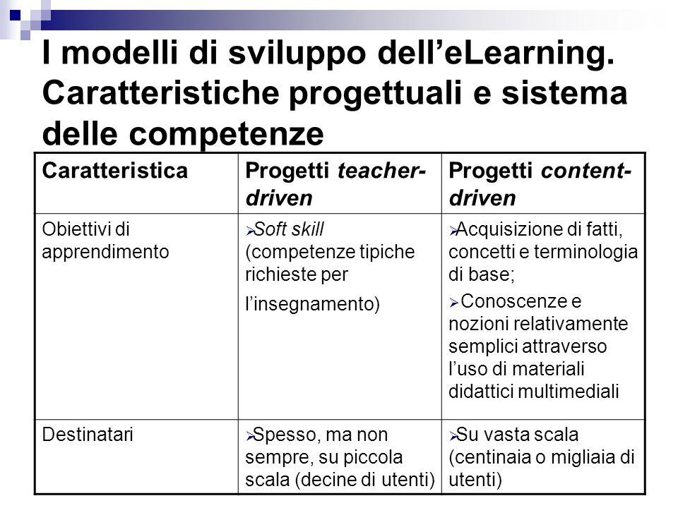I modelli di sviluppo dell'eLearning