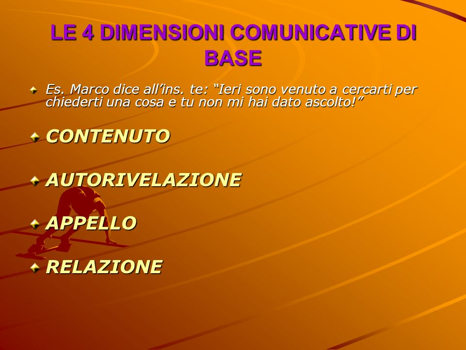 LE 4 DIMENSIONI COMUNICATIVE DI BASE
