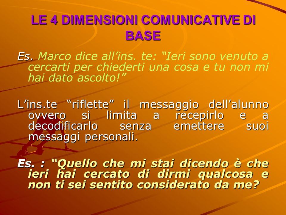 LE 4 DIMENSIONI COMUNICATIVE DI BASE