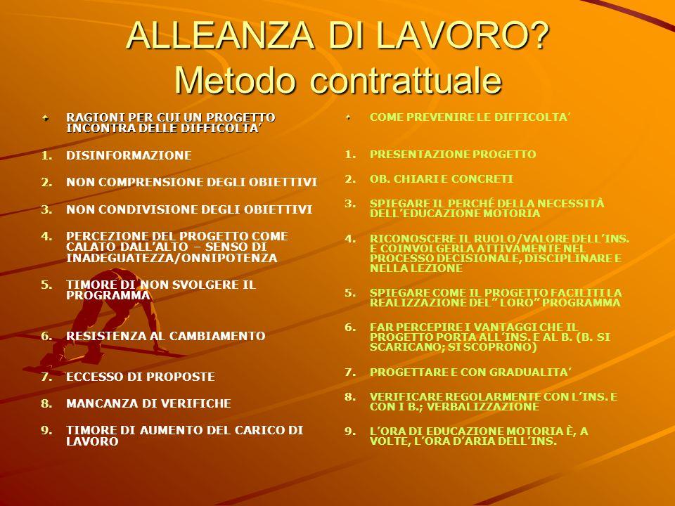 ALLEANZA DI LAVORO Metodo contrattuale