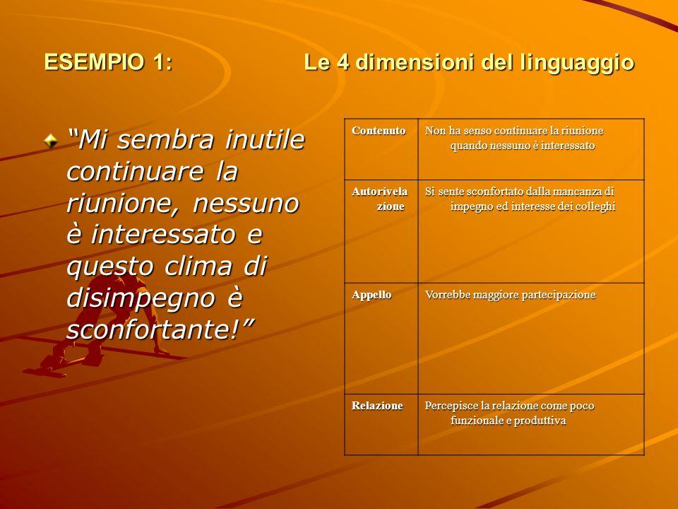 ESEMPIO 1: Le 4 dimensioni del linguaggio