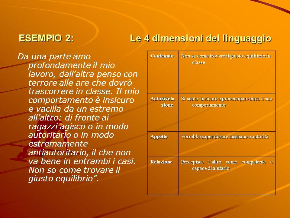 ESEMPIO 2: Le 4 dimensioni del linguaggio