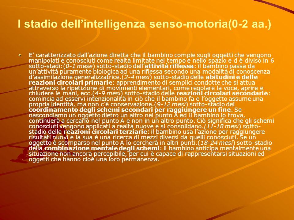 I stadio dell'intelligenza senso-motoria(0-2 aa.)
