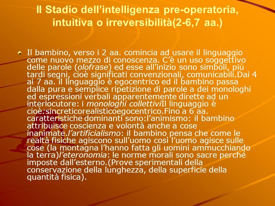 II Stadio dell'intelligenza pre-operatoria, intuitiva o irreversibilità(2-6,7 aa.)