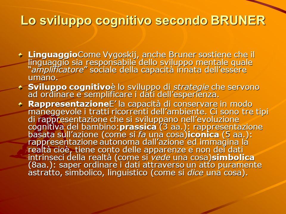 Lo sviluppo cognitivo secondo BRUNER