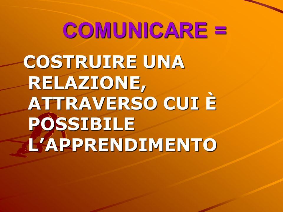 COMUNICARE = COSTRUIRE UNA RELAZIONE, ATTRAVERSO CUI È POSSIBILE L'APPRENDIMENTO
