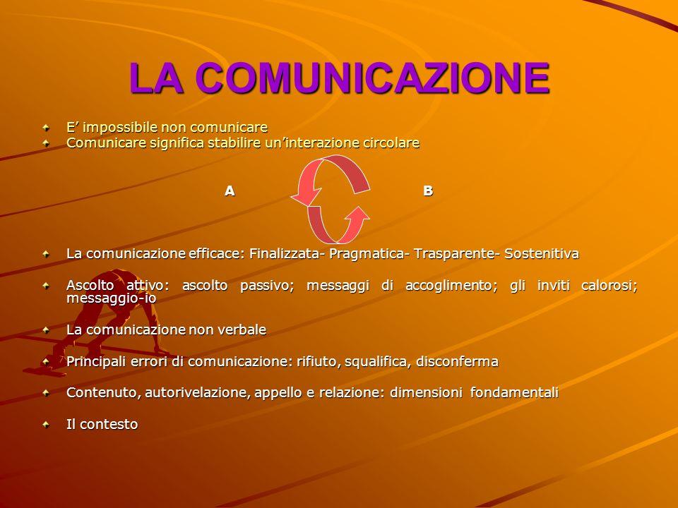 LA COMUNICAZIONE E' impossibile non comunicare