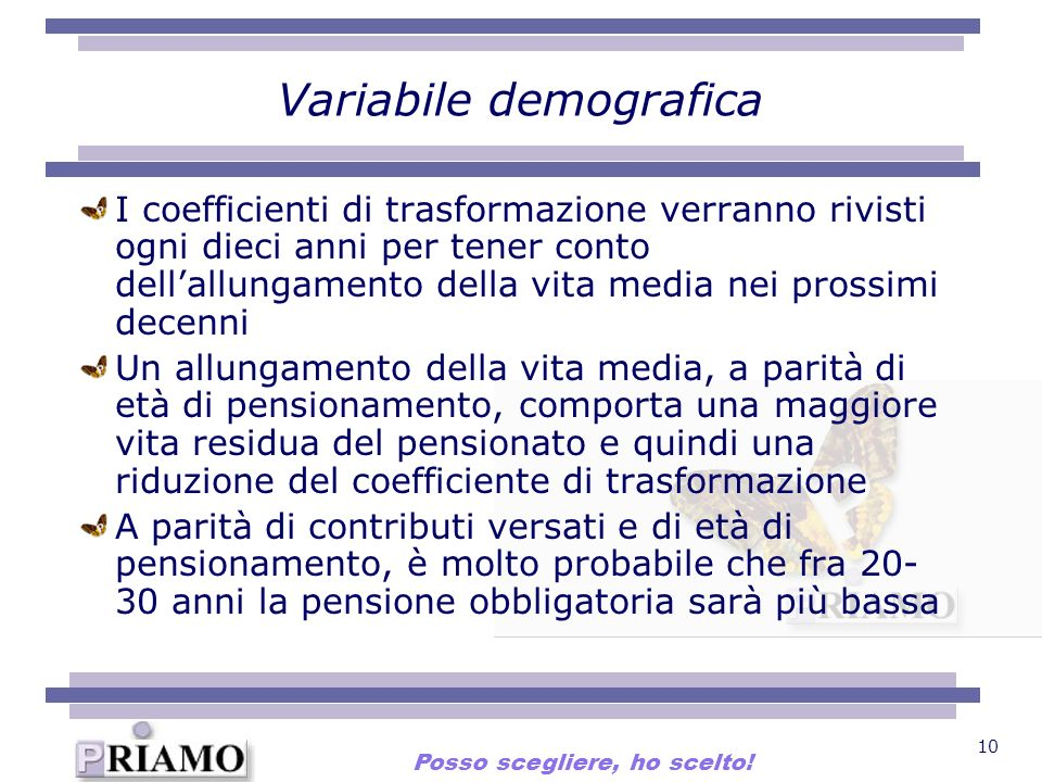 Variabile demografica