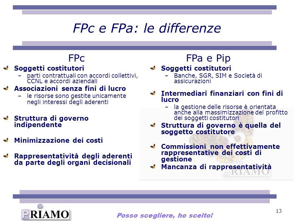 FPc e FPa: le differenze