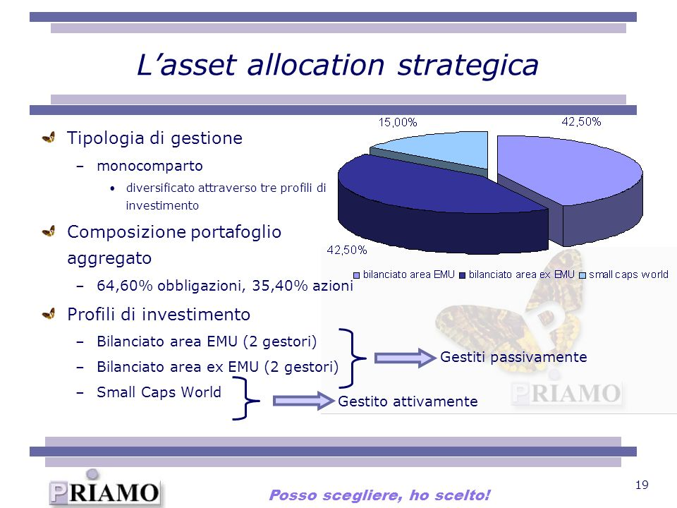 L'asset allocation strategica