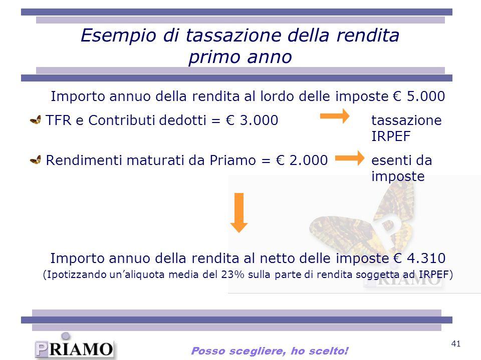 Esempio di tassazione della rendita primo anno