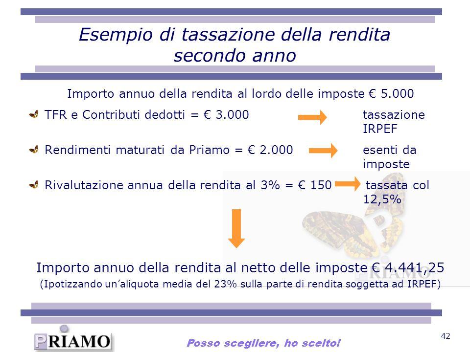 Esempio di tassazione della rendita secondo anno