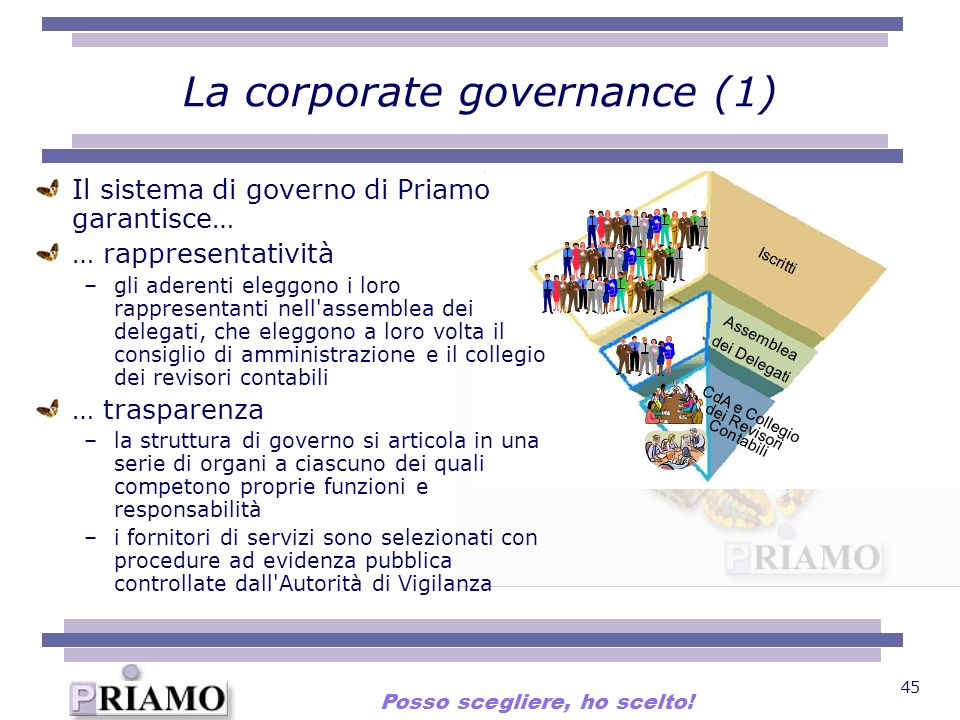 La corporate governance (1)