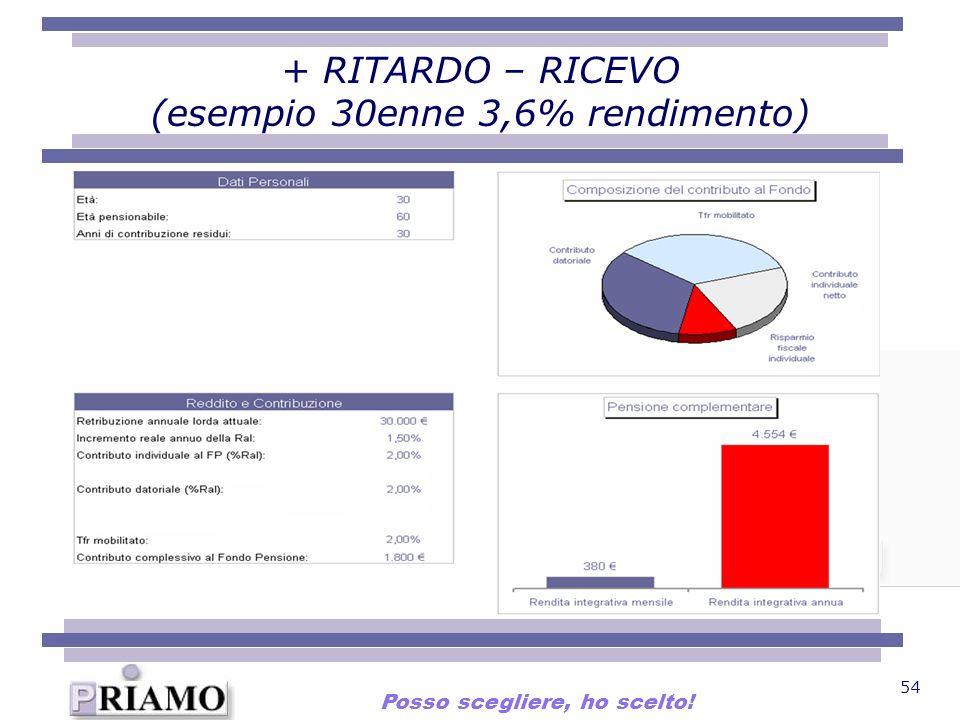 + RITARDO – RICEVO (esempio 30enne 3,6% rendimento)