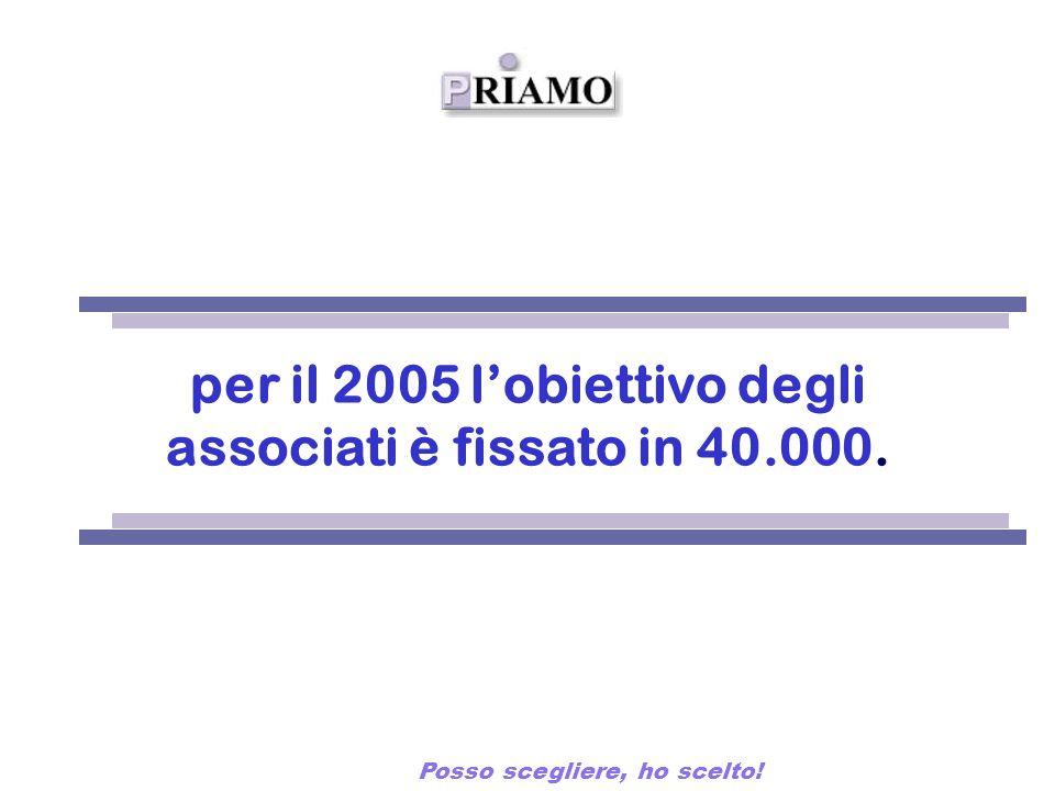 per il 2005 l'obiettivo degli associati è fissato in 40.000.