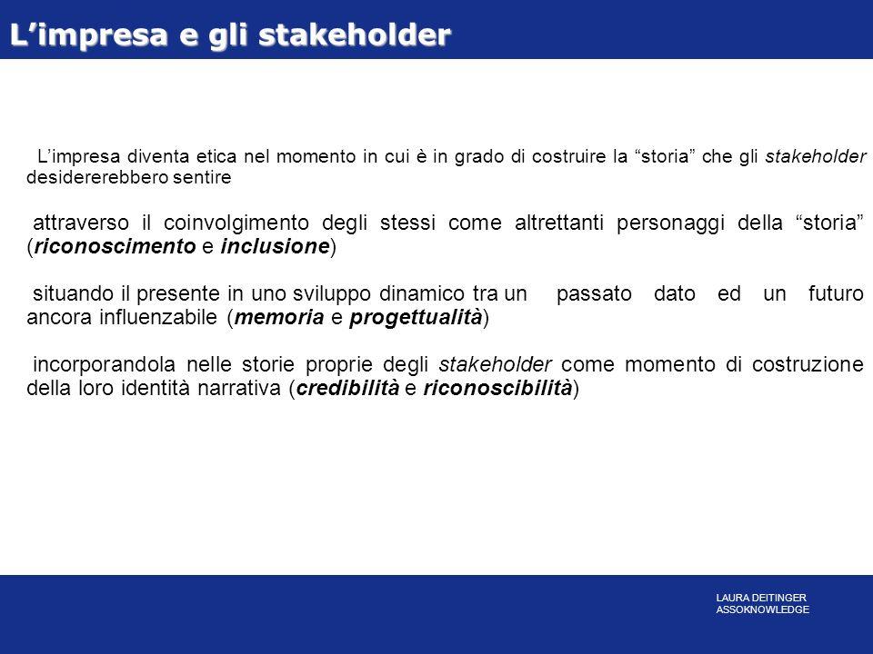 L'impresa e gli stakeholder