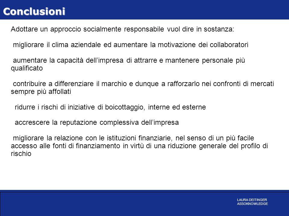 Conclusioni Adottare un approccio socialmente responsabile vuol dire in sostanza: