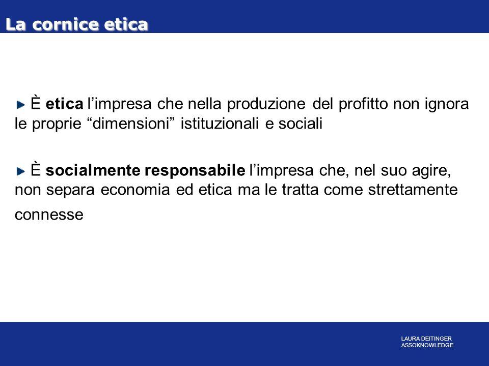 La cornice etica È etica l'impresa che nella produzione del profitto non ignora le proprie dimensioni istituzionali e sociali.