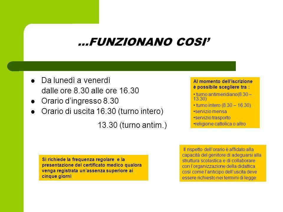 …FUNZIONANO COSI' 13.30 (turno antim.) Da lunedì a venerdì