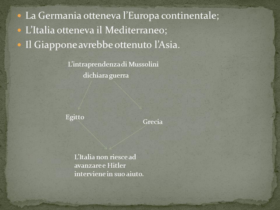 La Germania otteneva l'Europa continentale;