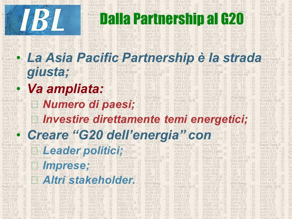 Dalla Partnership al G20 La Asia Pacific Partnership è la strada giusta; Va ampliata: Numero di paesi;