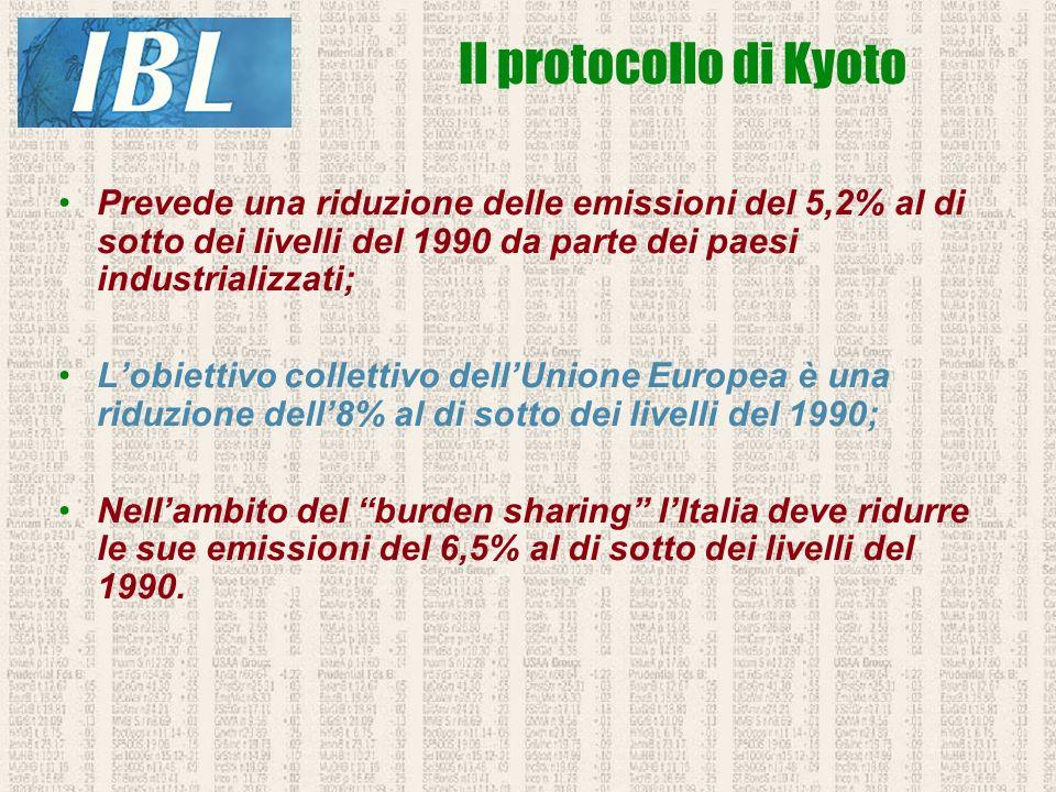 Il protocollo di Kyoto Prevede una riduzione delle emissioni del 5,2% al di sotto dei livelli del 1990 da parte dei paesi industrializzati;