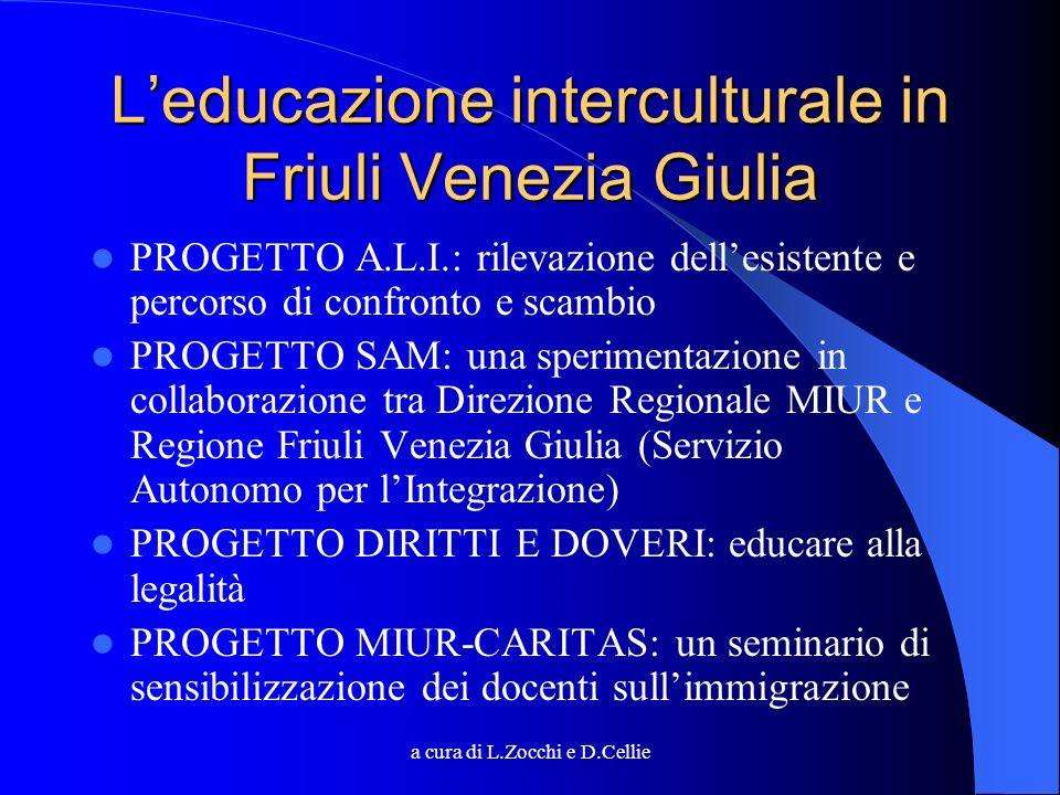 L'educazione interculturale in Friuli Venezia Giulia