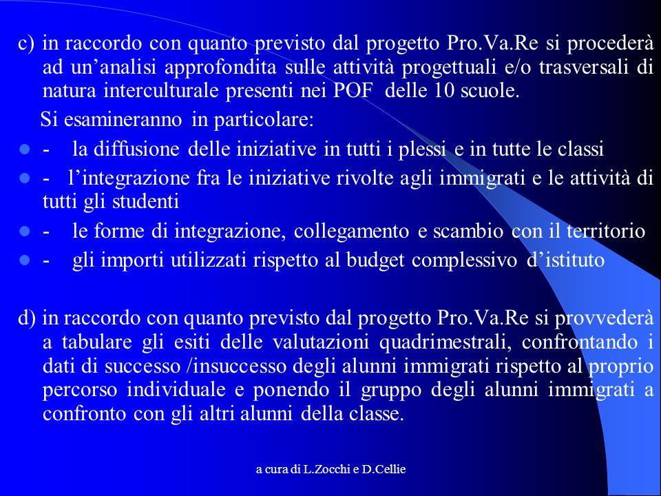 a cura di L.Zocchi e D.Cellie