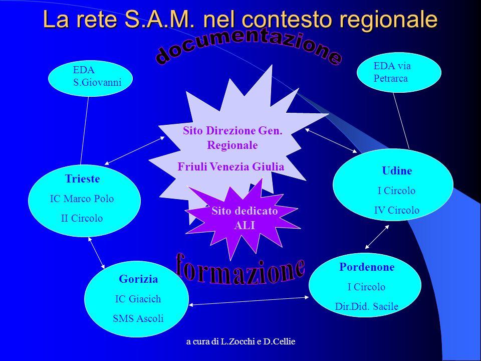 La rete S.A.M. nel contesto regionale