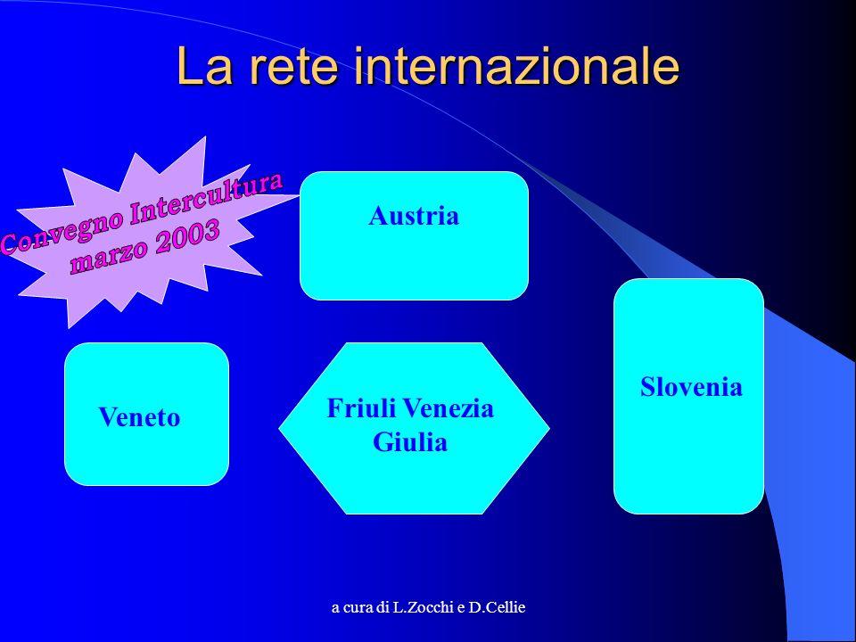 La rete internazionale