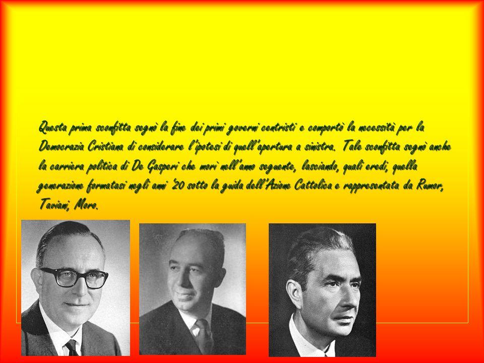 Questa prima sconfitta segnò la fine dei primi governi centristi e comportò la necessità per la Democrazia Cristiana di considerare l'ipotesi di quell'apertura a sinistra.