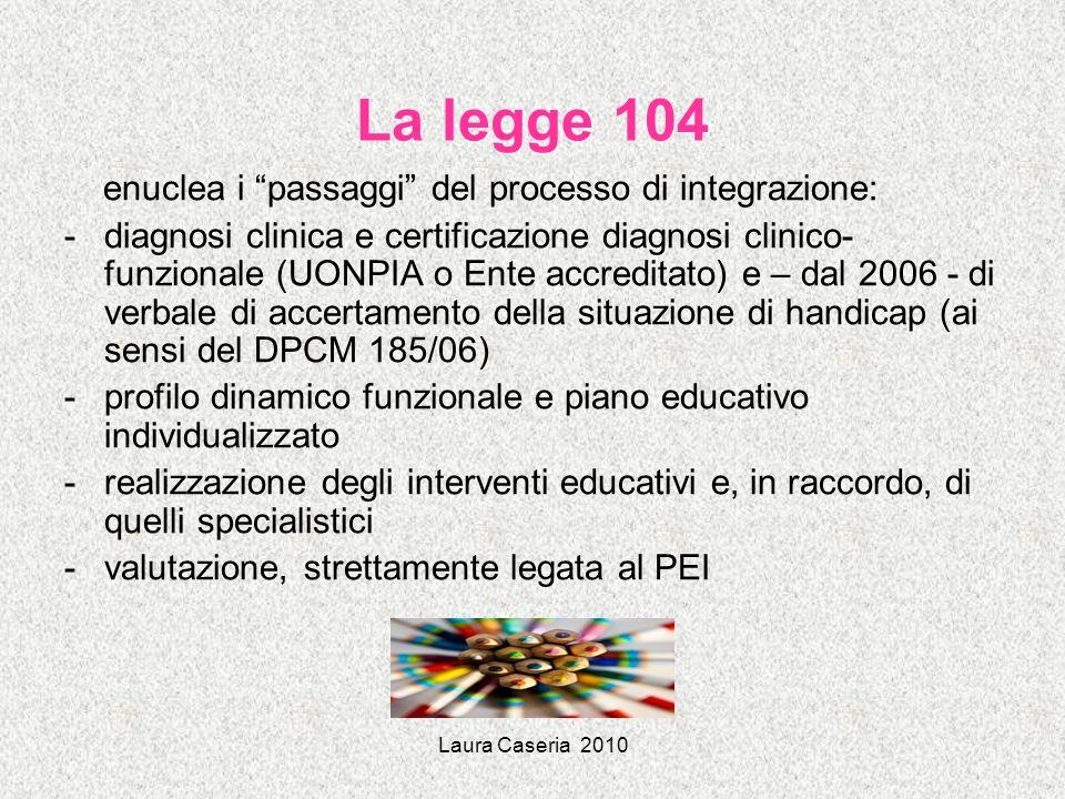 La legge 104 enuclea i passaggi del processo di integrazione: