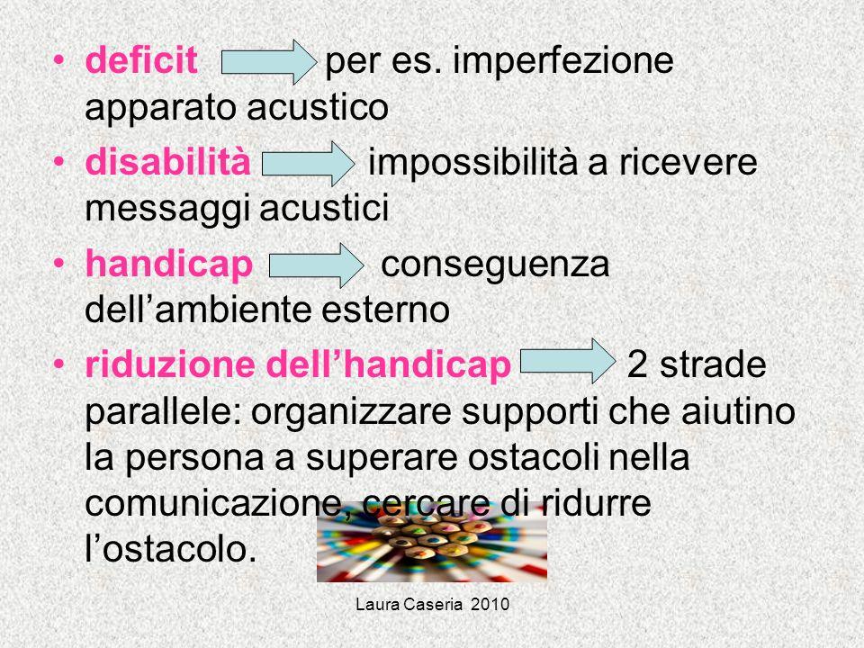 deficit per es. imperfezione apparato acustico