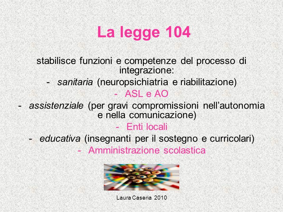 La legge 104stabilisce funzioni e competenze del processo di integrazione: sanitaria (neuropsichiatria e riabilitazione)